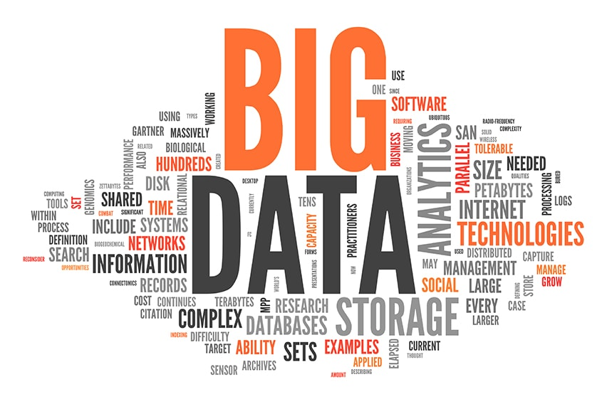 Big data vs kleine dingen